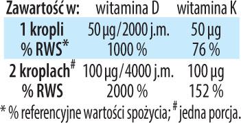 Witamina D3K2 Forte Dr Jacobs