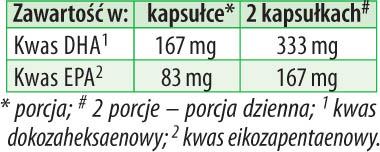 DHA-EPA Dr Jacobs tabela