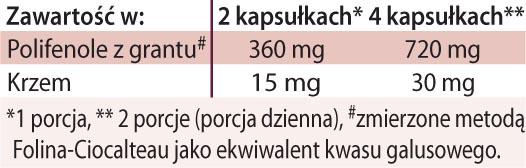 GranaProstan ferment Dr Jacobs tabelka
