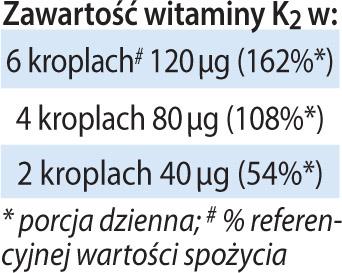 Witamina K2 Dr Jacobs tabela
